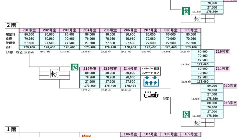はなごころ新横浜の部屋割り等を更新します